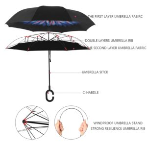 Bagail Inverted Umbrella Features