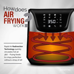 How Does Air Frying Work