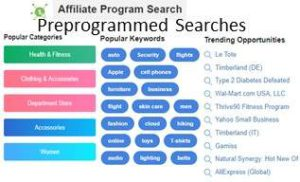Discover Pre Programmed Searches Popular Categories Popular keywords Tranding Opportunities