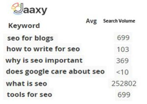 SEO-In-Content-Writing-Step-2-How-Much-Interest-In-The-Topic