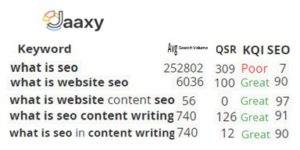 SEO-In-Content-Writing-Step-3-Narrowing-The-Scope-For-Less-Competition