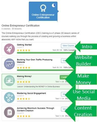 Step 3 Begin Training Let Website Builder Build Your Website For Free Website Builder For Beginners