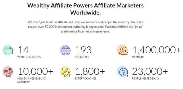 WA marketers exist around the world