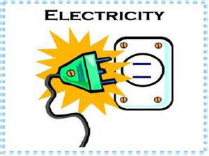 Average Wattage For Household Appliances | Electricity Clip Art