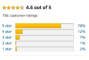 Pros Cons Shopping Aztec Healing Clay Consumer Star Rating