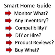 SmartHome Guide to Creating SmartHome Security System
